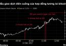Bitcoin khiến sàn giao dich phố Wall đóng băng 2 lần trong 4 giờ