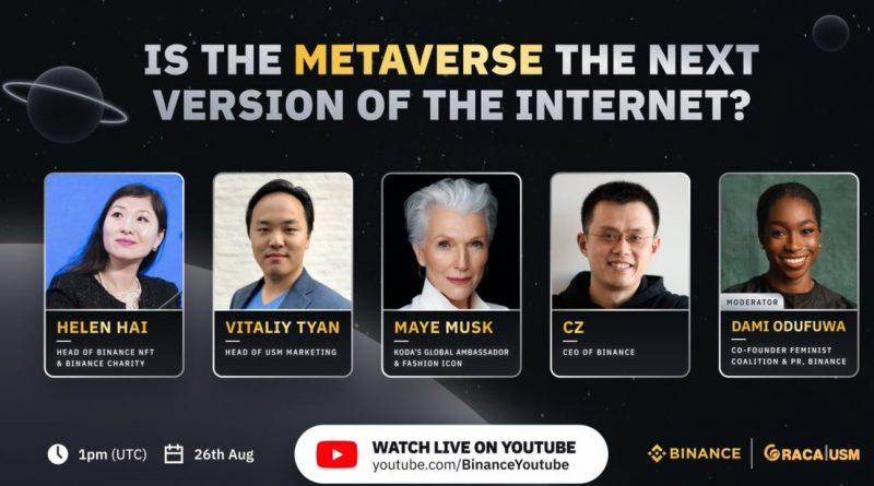 Cùng xem Top 6 coin thuộc trend Metaverse là gì
